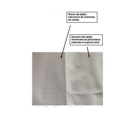 batas y delantales quirúrgicos reutilizables